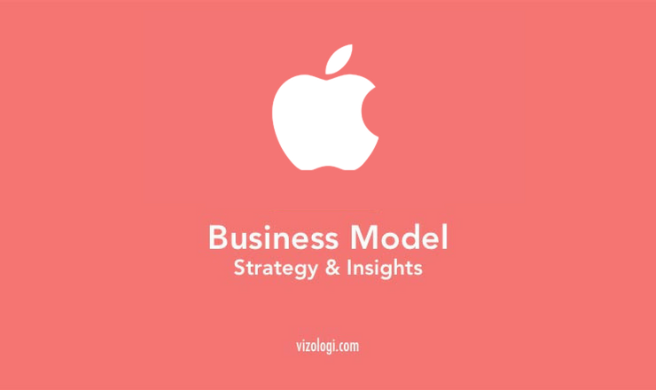 Apple business model explanation